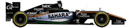 Forceindia
