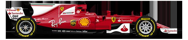 GP AUSTRALIAN Setups - F1 2017 | F1 Game Setup