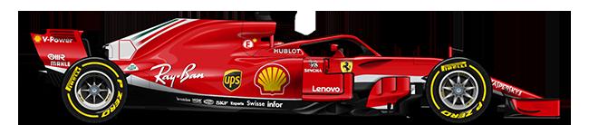 Tororosso Setup - GP MEXICAN F1 2018