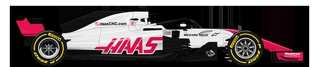 Haas Car Setup Australian F1 2018