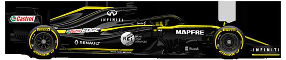 Renault Car Setup Monaco F1 2019