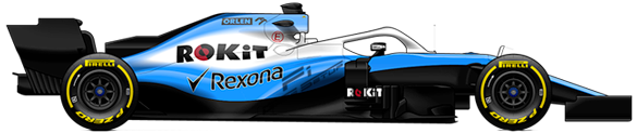F1 2019 Williams
